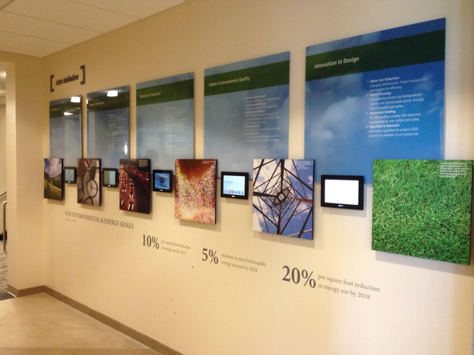 Corporate Interiors Wall Murals Lobby Graphics